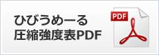 ひびうめーる 圧縮強度表PDF