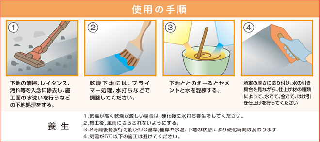 使用の手順