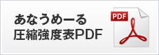 あなうめーる 圧縮強度表PDF