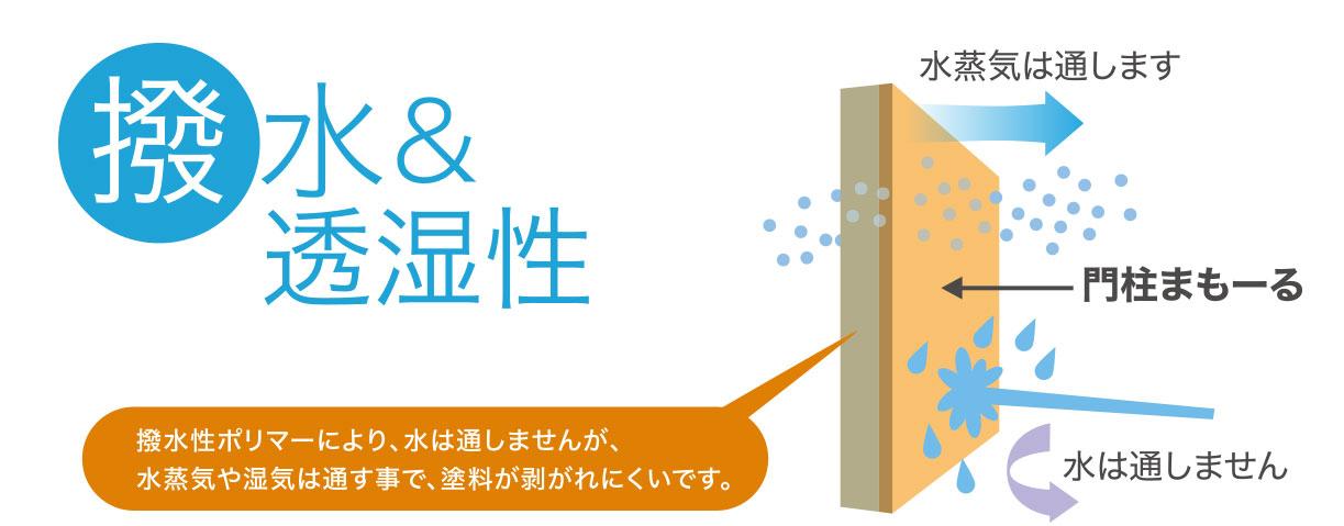 gatepost_tsukisei